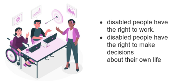 Two people sat at a work table, one of them in a wheelchair, talking to a standing person in front of them. • disabled people have the right to work. • disabled people have the right to make decisions about their own life