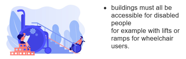 Person building a ramp by a staircase with a wheelchair going up it. • buildings must all be accessible for disabled people for example with lifts or ramps for wheelchair users.